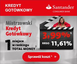 kredyt gotówkowy Santander
